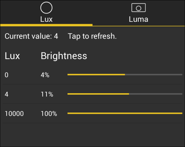 lux-brightness-levels