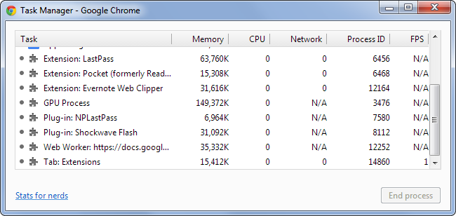 chrome-task-manager-extensions