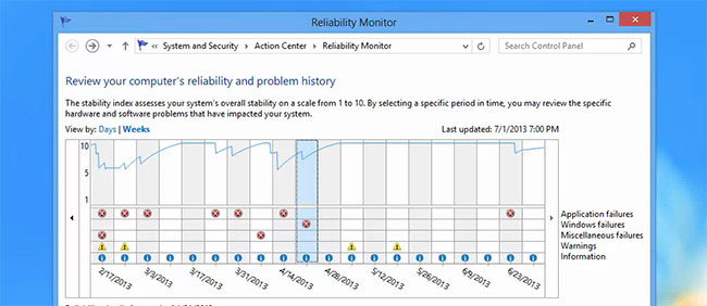 monitor  speed in windows 7