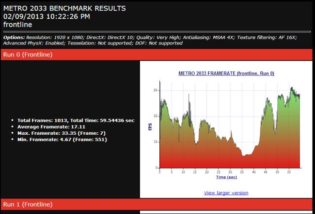 metro-2033-benchmark-results