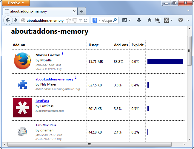 view-firefox-add-on-memory-usage