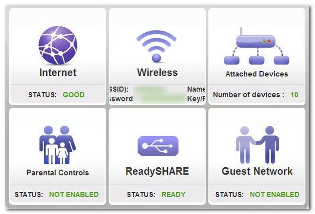 HTG Reviews the Netgear Nighthawk: A Nextgen Router with