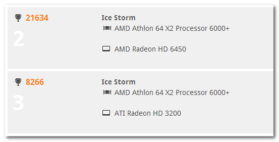 How to Benchmark Your Video Card (and Can Compare It to Others)