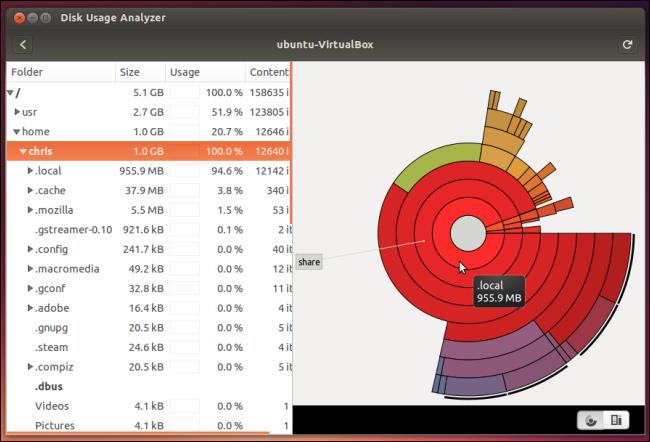 analyze-disk-usage-on-linux
