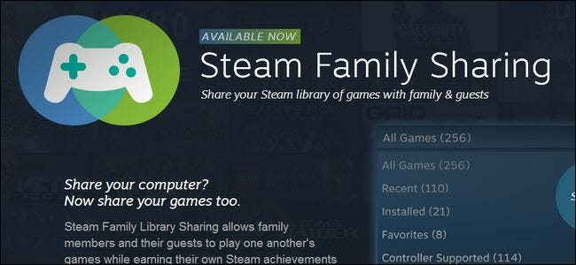 Image result for How to Share Games on steam: Sharing Your Steam Library.