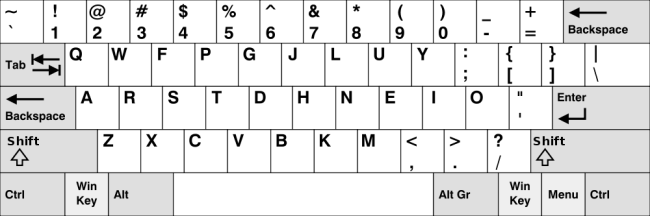 colemak-keyboard-layout