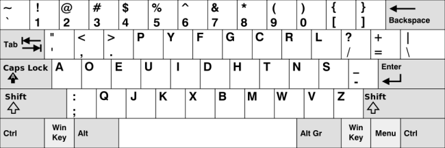 dvorak-keyboard-layout