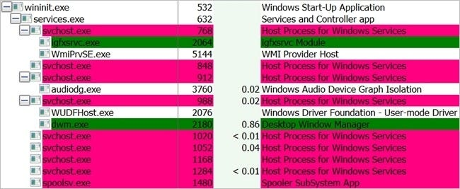 what-can-a-service-do-on-windows-00