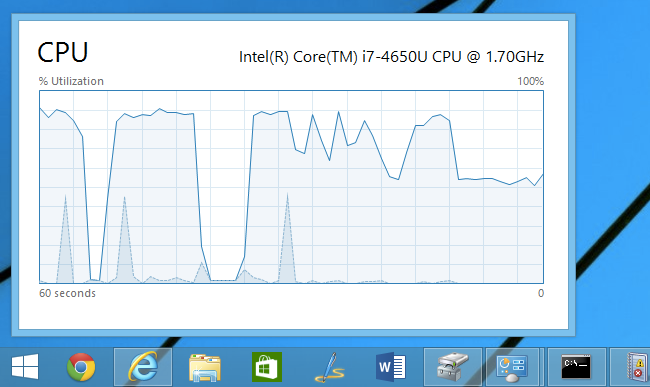 Windows 10 task manager high cpu usage | Solved: sensigen com High