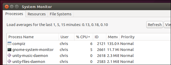 gnome-system-monitor-load-average