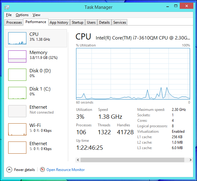 quad-core-cpu-with-hyper-threading-in-windows-8's-task-manager