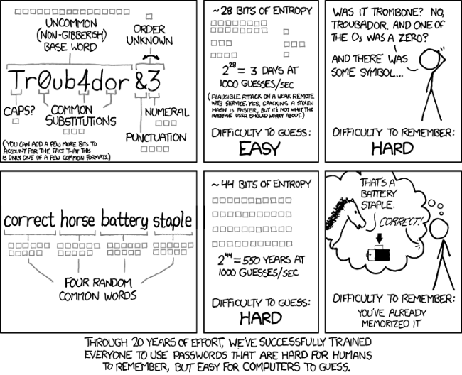 xkcd-password-strength