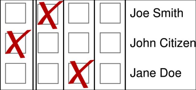Checkbox 0