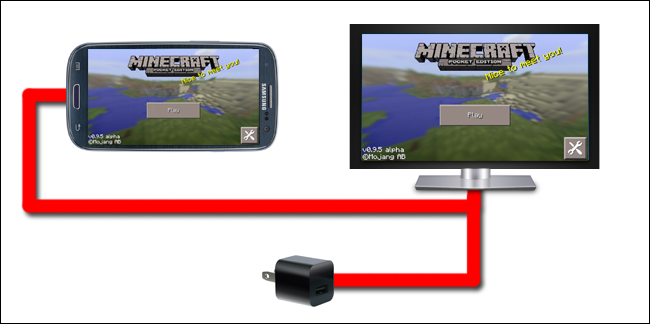 Usb Cable For Android Phone To Tv: How to Connect Your Android Phone to Your TV - Tips general newsrh:tipsgeneral.com,Design