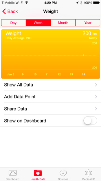 Tap Share Data To See Which Apps Are Automatically Providing This The Health App And Have Been Given Permission View