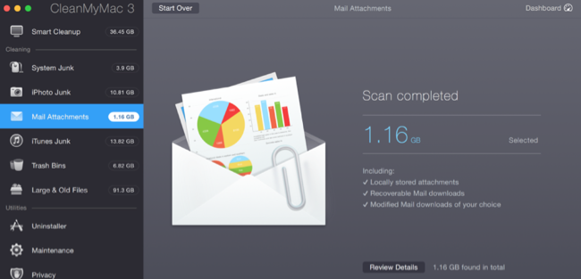 How to Stop Your Mac's Mail App From Wasting Gigabytes of Space