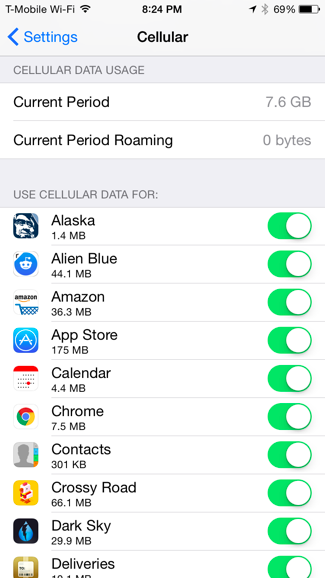 How to Manage App Permissions on Your iPhone or iPad