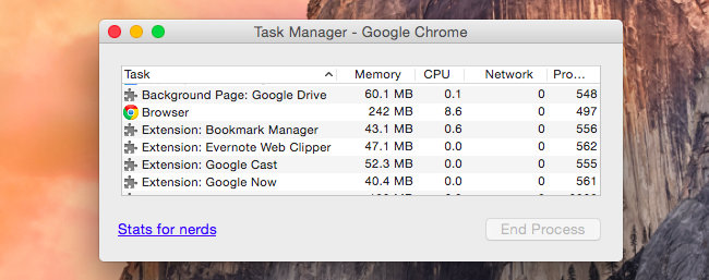 How to Make Google Chrome Use Less Battery Life, Memory, and CPU ilicomm Technology Solutions