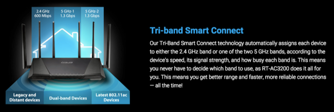asus tri-band marketing