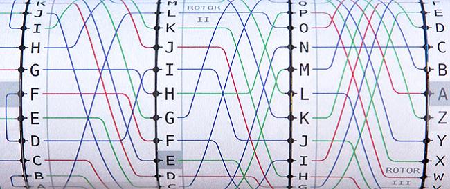 Diagram of Enigma Machine Logic