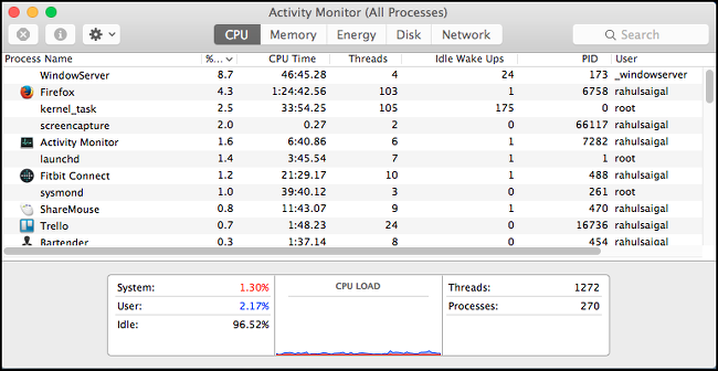 Image result for activity monitor on Mac