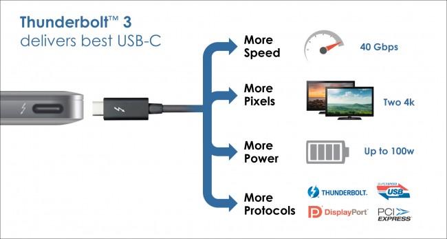 Intel-Thunderbolt-3 (1)