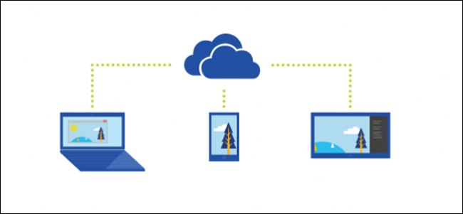 How To Change The Location Of The Onedrive Folder In