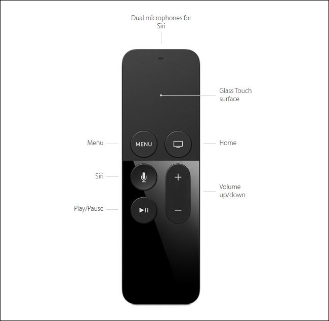 Apple tv remote diagram diy enthusiasts wiring diagrams how to set up and configure your apple tv rh howtogeek com apple tv detail diagram apple tv wiring diagram asfbconference2016 Images