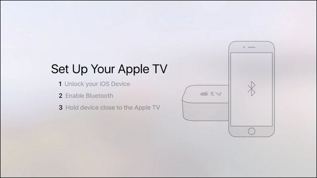 Apple tv wiring diagram wiring diagram how to set up and configure your apple tv rh howtogeek com apple tv connections diagram apple tv connections diagram cheapraybanclubmaster Gallery