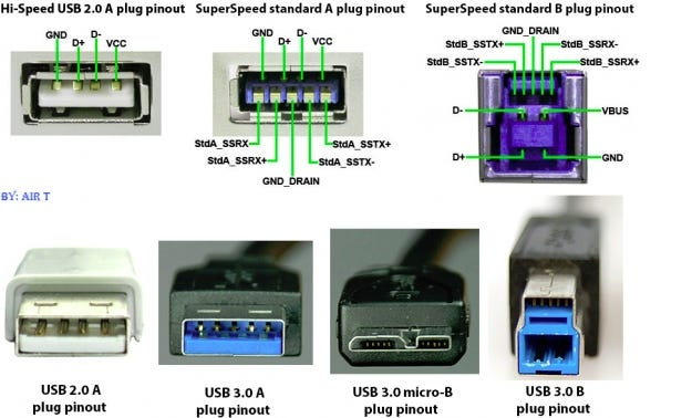 how to use usb2 on usb3