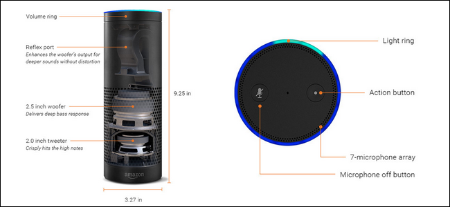 how to connect to alexa with eynio