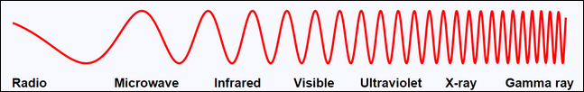 image of the radiation spectrum