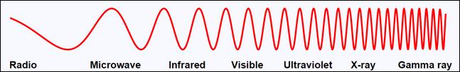 image of the radiation spectrum