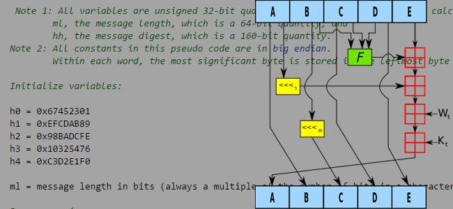 sha-1 math graphic