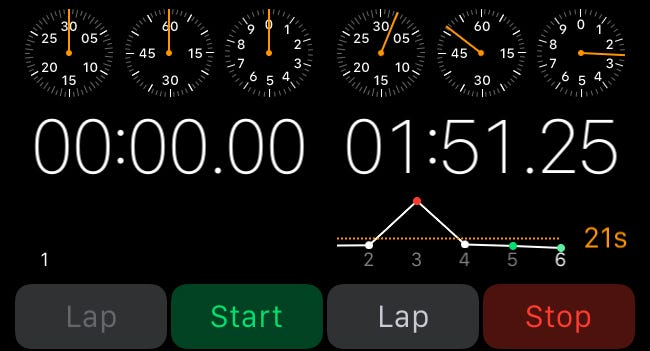How to Use Your Apple Watch as a Stopwatch