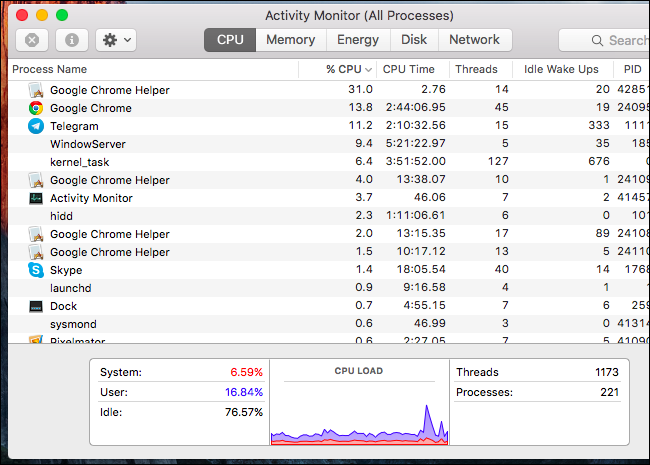 how to control alt delete on mac