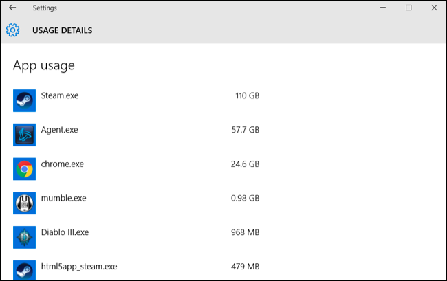 How to Stop Windows 10 From Using So Much Data