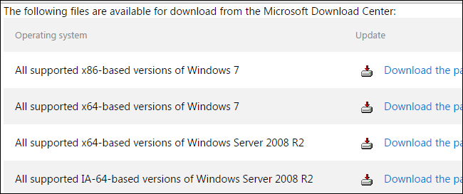 How to Update Windows 7 All at Once with Microsoft's Convenience Rollup ilicomm Technology Solutions