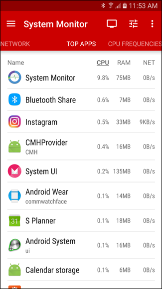 How to Get More Meaningful Battery Stats on Your Android Phone ilicomm Technology Solutions