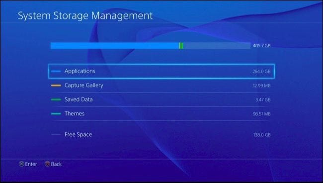 PS4 stock hard drive size quickly decreases by the new games stored on it