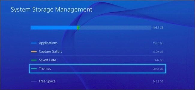 How to Free Up Space on Your PlayStation 4