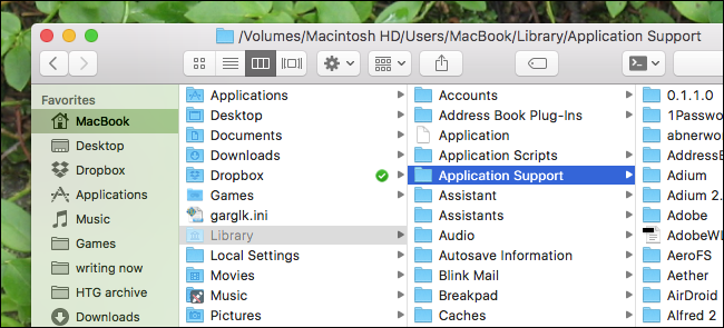 library-home-folder-hidden