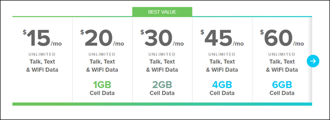 How to Save Money On Your Cellphone Bill with an MVNO