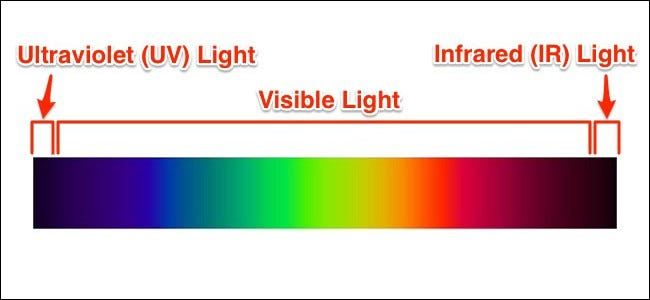 visible_spectrum copy