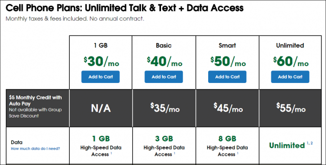 unlimited cell phone plans under 30