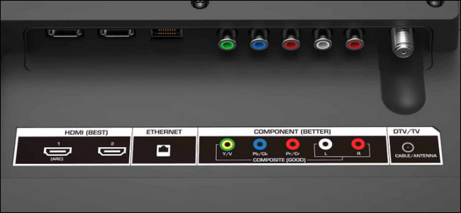 What the Labels On Your TV's HDMI Ports Mean (and When It
