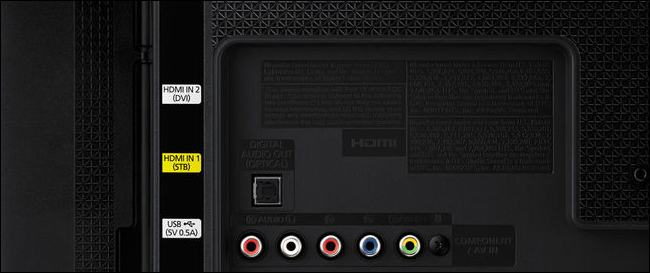 What the Labels On Your TV's HDMI Ports Mean (and When It Matters)
