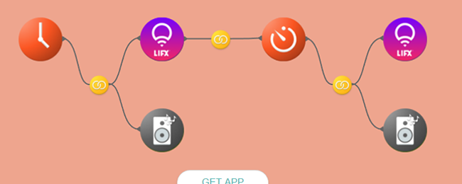 How to Use Stringify For Crazy Powerful Home Automation