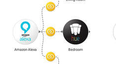 How to Turn Multiple Smart Lights On or Off At Once With Stringify
