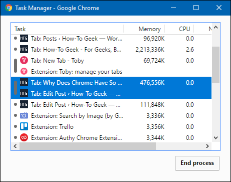 Why Does Chrome Have So Many Open Processes?